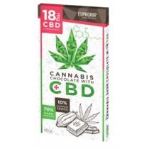 Euphoria Cannabis Chocolate Dark 80g CBD18mg (Étcsokoládé)