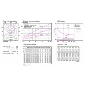 Philips CorePro LED izzó E27  8W 2700K meleg fehér 60W izzó kiváltására