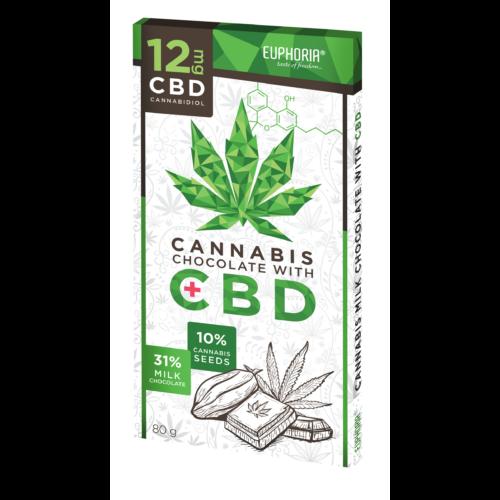 Euphoria Cannabis Chocolate Milk 80g CBD12mg (Tejcsokoládé)